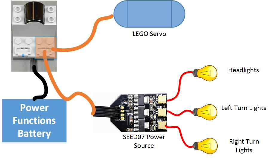 seed07 with servo_orig lego power functions power source v2 (variable outputs) lego power functions wiring diagram at gsmx.co